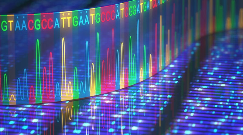 Next Generation Sequencing (NGS) Market Size Report Will Reach to USD 11,776 Million By 2027, at 19.1% CAGR: Facts & Factors